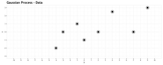 RBF_data_example