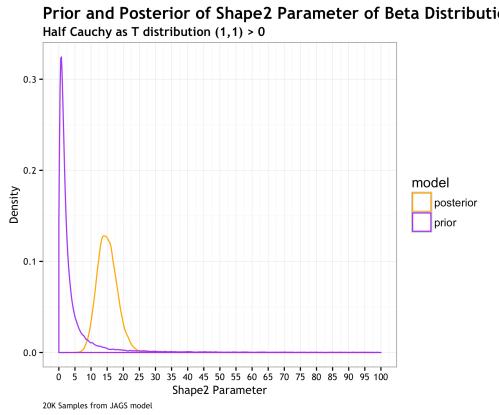 beta_plot