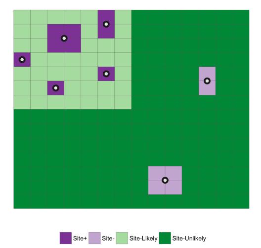 model_outcome_centroid